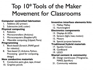 Top Tools of the Maker Movement for Classrooms - Sylvia Martinez